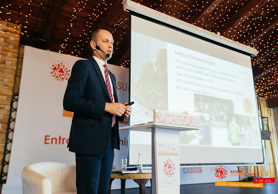 Роль бизнес-сообщества в реализации целей устойчивого развития