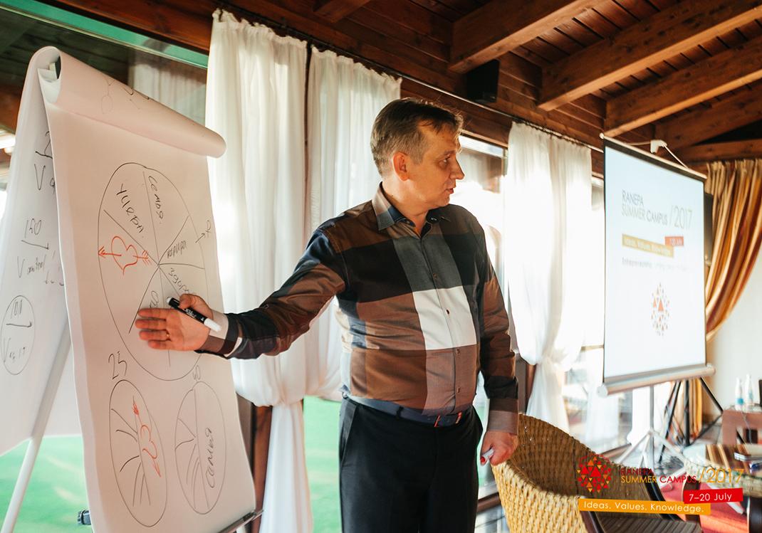 Дмитрий Суханов поделился секретами гармоничного роста и эффективной постановки целей