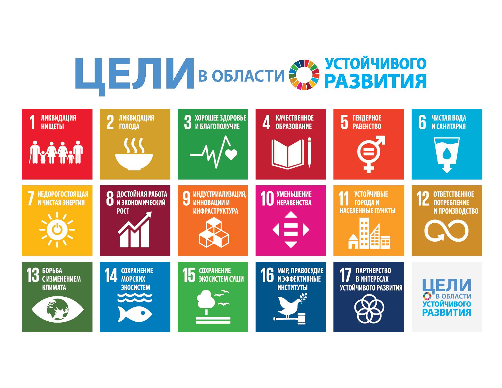 R 2018 SDG Poster without UN emblem